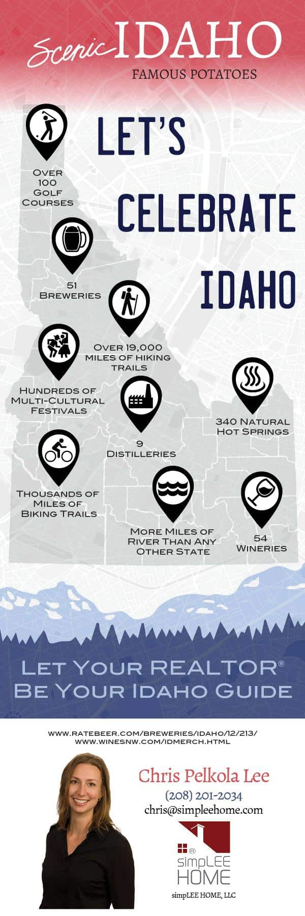 Scenic Idaho - Idaho lifestyle