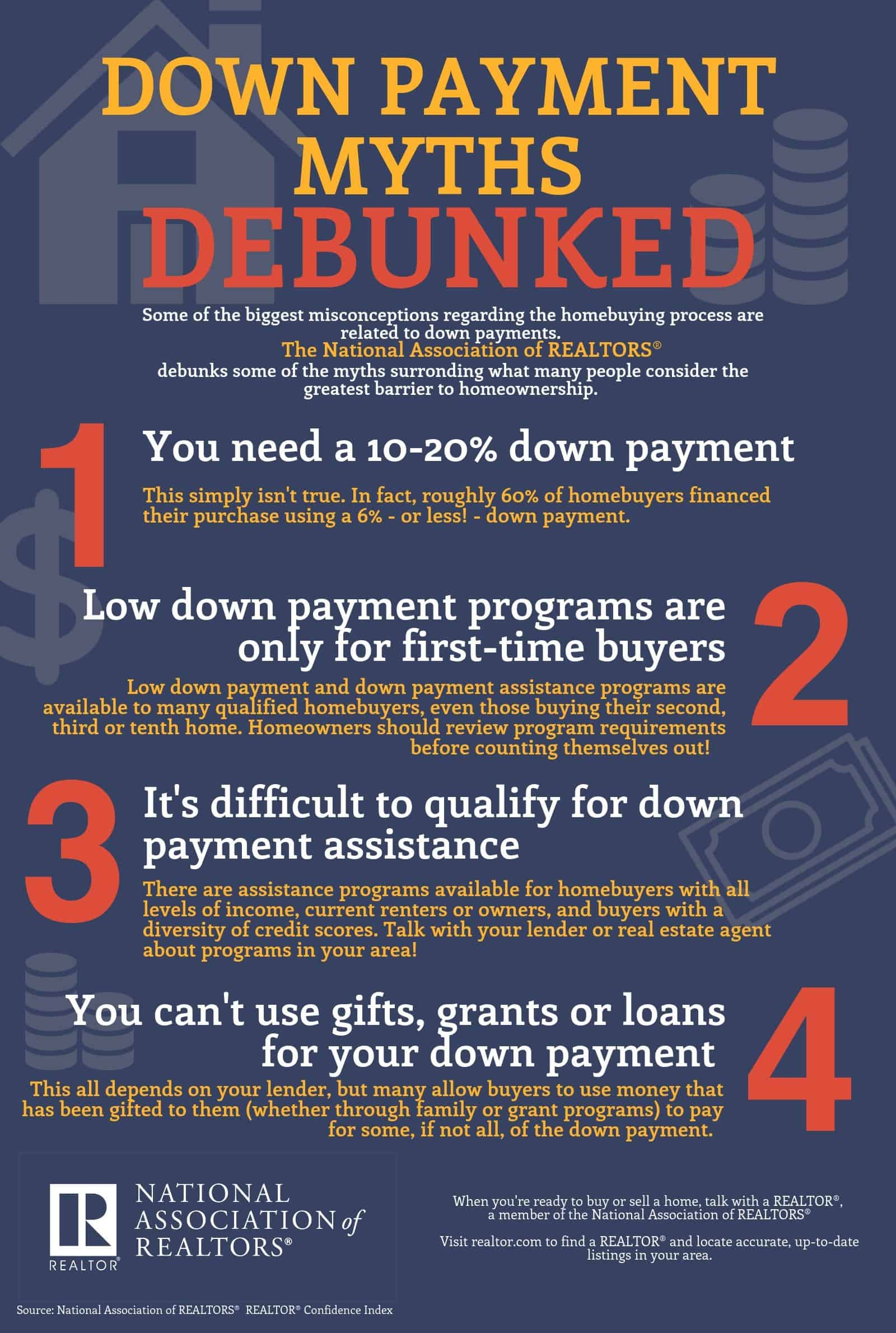 Image of Down Payment Myths Debunked: 4 Common Myths